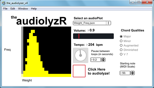 audiolyzR: Data sonification with R