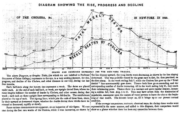 Cholera1849